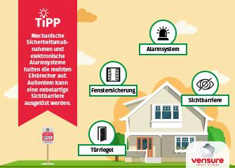 tipp-mechanische-sicherheitsloesung-und-elektronische-alarmsysteme-bester-schutz-verisure